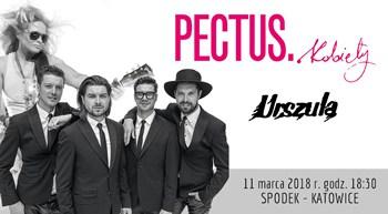 Pectus News